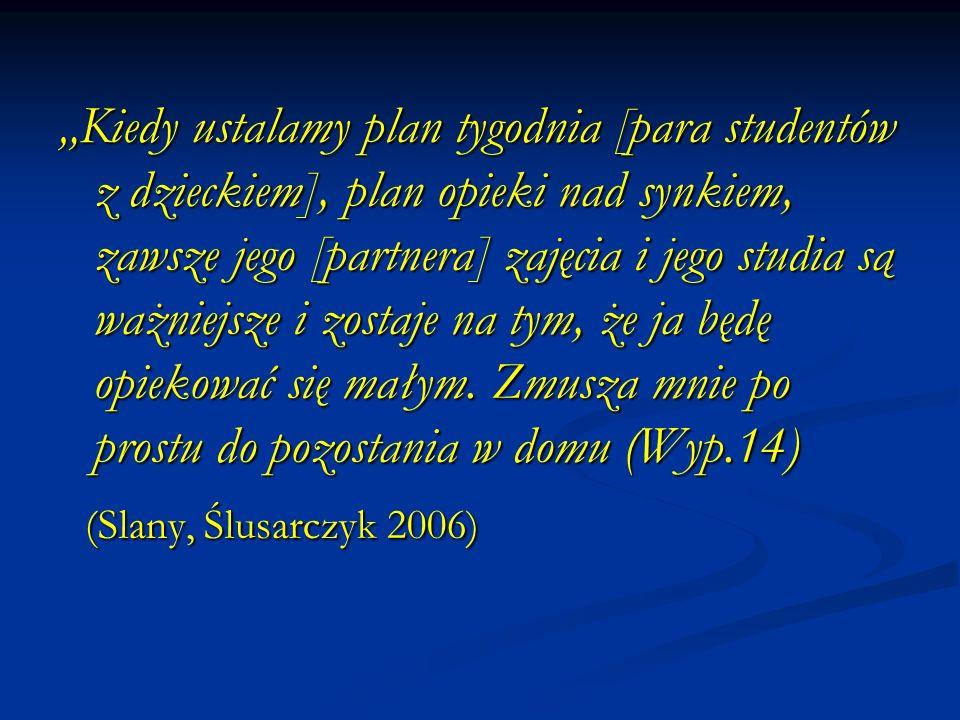 """""""Kiedy ustalamy plan tygodnia [para studentów z dzieckiem], plan opieki nad synkiem, zawsze jego [partnera] zajęcia i jego studia są ważniejsze i zostaje na tym, że ja będę opiekować się małym. Zmusza mnie po prostu do pozostania w domu (Wyp.14)"""